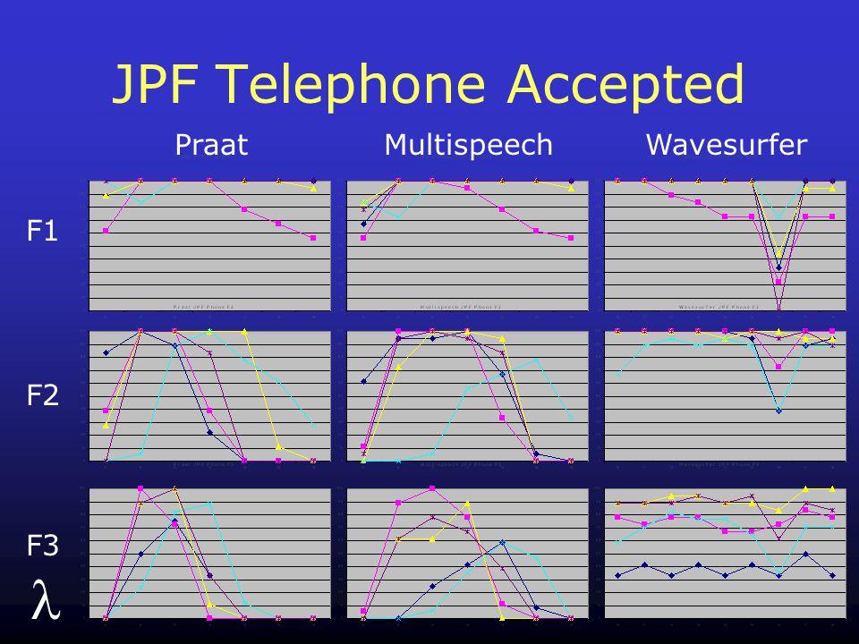 l 18 JPF Telephone Accepted PraatMultispeechWavesurfer F1 F2 F3