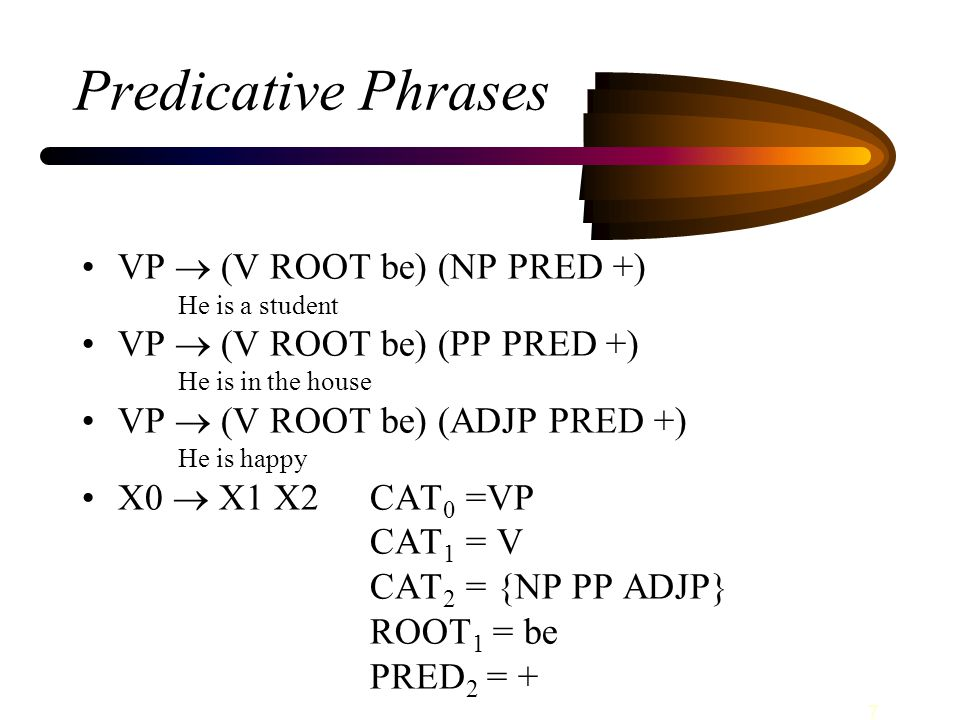 7 Predicative Phrases VP  (V ROOT be) (NP PRED +) He is a student VP  (V ROOT be) (PP PRED +) He is in the house VP  (V ROOT be) (ADJP PRED +) He is happy X0  X1 X2 CAT 0 =VP CAT 1 = V CAT 2 = {NP PP ADJP} ROOT 1 = be PRED 2 = +
