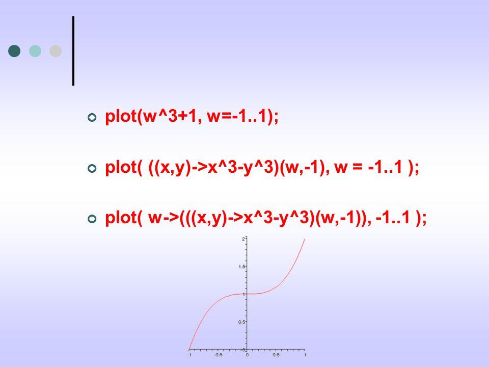 plot(w^3+1, w=-1..1); plot( ((x,y)->x^3-y^3)(w,-1), w = -1..1 ); plot( w->(((x,y)->x^3-y^3)(w,-1)), -1..1 );