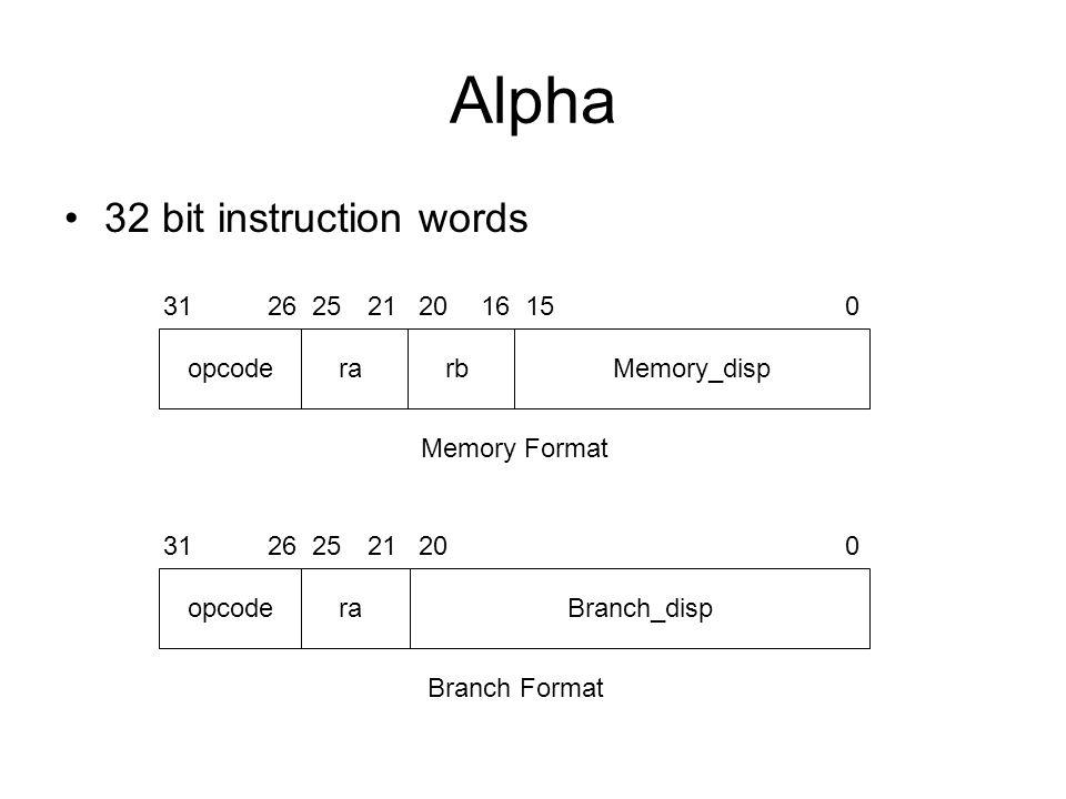 Alpha 32 bit instruction words 312625212016150 opcoderarbMemory_disp Memory Format 31262521200 opcoderaBranch_disp Branch Format