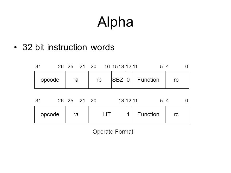 Alpha 32 bit instruction words 312625212016150 opcoderarb opcodera Operate Format rcSBZ0Function rcFunction1LIT 13121154 3126252120013121154