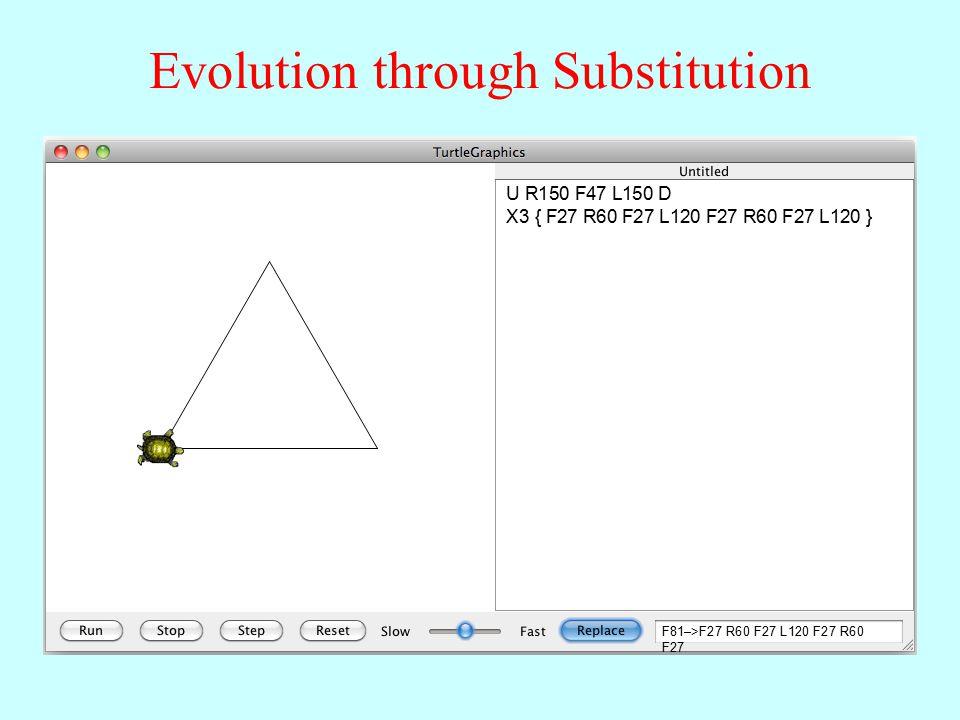 Evolution through Substitution U R150 F47 L150 D X3 { F27 R60 F27 L120 F27 R60 F27 L120 } F81–>F27 R60 F27 L120 F27 R60 F27