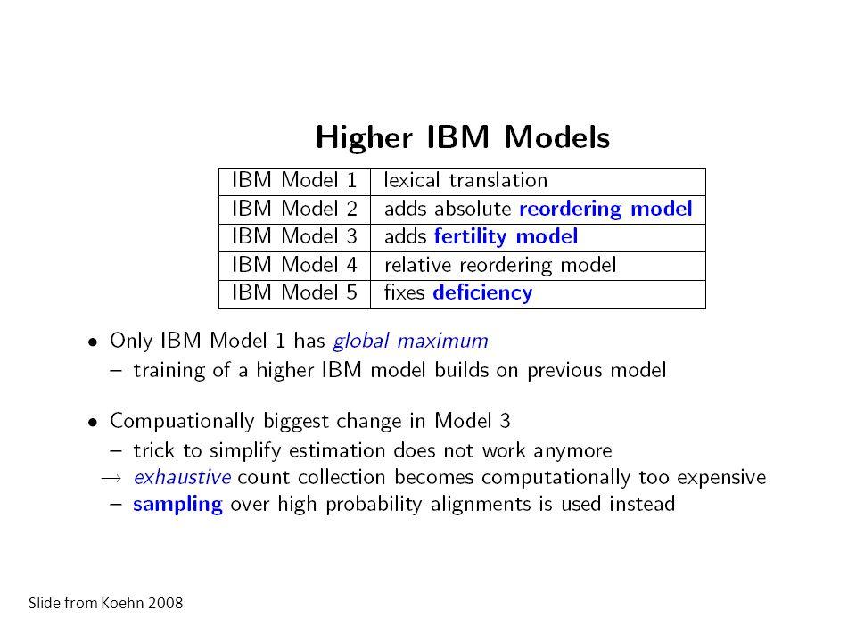 Slide from Koehn 2008