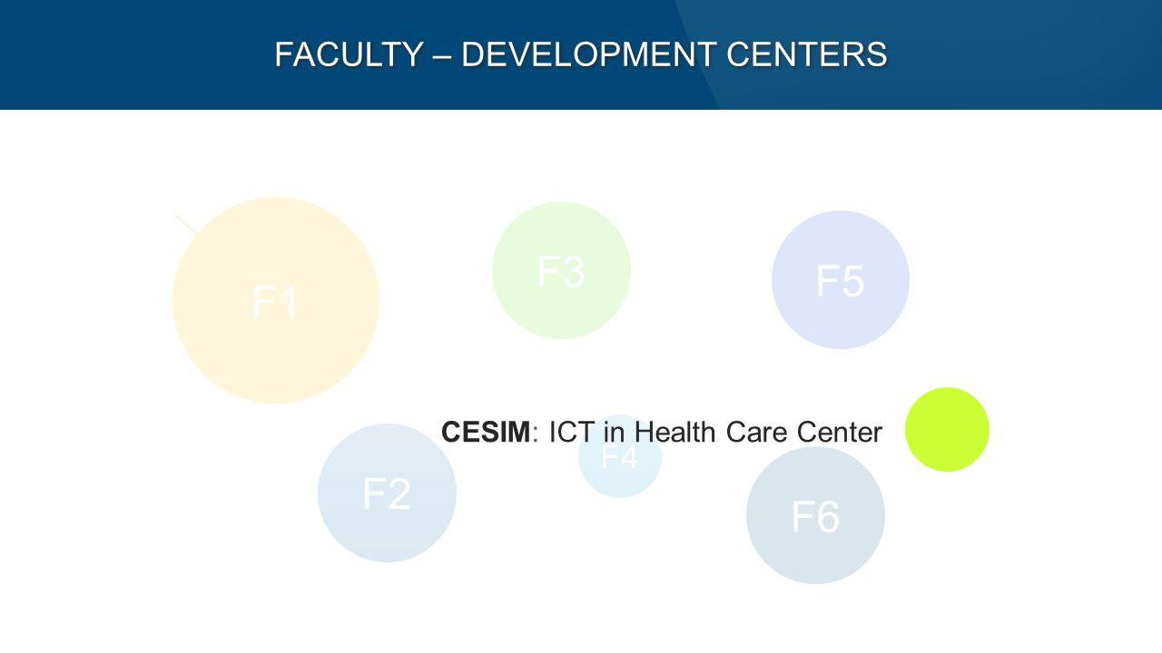 F1 F2 F5 F6 F3 F4 FACULTY – DEVELOPMENT CENTERS CESIM: ICT in Health Care Center