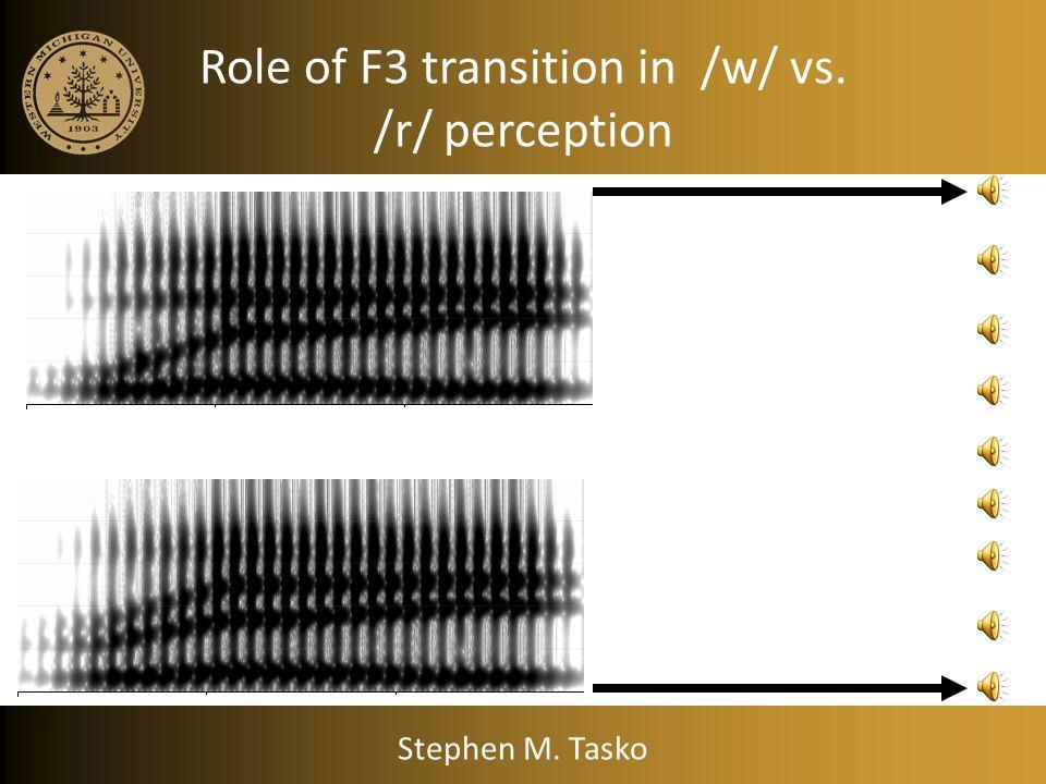 Role of F3 transition in /w/ vs. /r/ perception Stephen M. Tasko