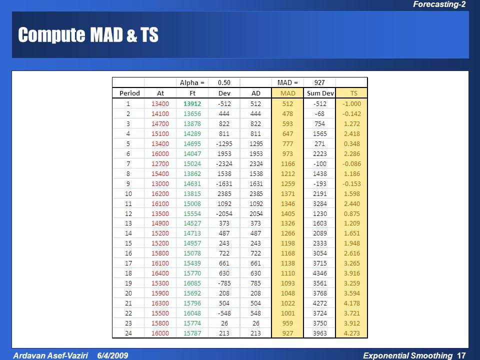 Exponential Smoothing 17 Ardavan Asef-Vaziri 6/4/2009 Forecasting-2 Compute MAD & TS