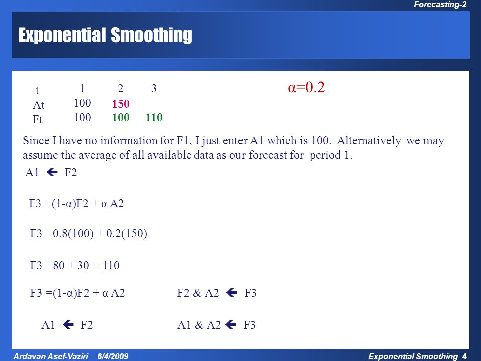 Exponential Smoothing 15 Ardavan Asef-Vaziri 6/4/2009 Forecasting-2 All Pieces of Data are Taken into Account in ES F t = a A t–1 + (1 – a) F t–1 F t–1 = a A t–2 + (1 – a) F t–2 F t = aA t–1 +(1–a)aA t–2 +(1–a) 2 F t–2 F t–2 = a A t–3 + (1 – a) F t–3 F t = aA t–1 +(1–a)aA t–2 +(1–a) 2 a A t–3 + (1 – a) 3 F t–3 = aA t–1 +(1–a)aA t–2 +(1–a) 2 aA t–3 +(1–a) 3 aA t–4 +(1–a) 4 aA t–5 +(1–a) 5 aA t–6 +(1–a) 6 aA t–7 +… A large number of data are taken into account– All data are taken into account in ES.