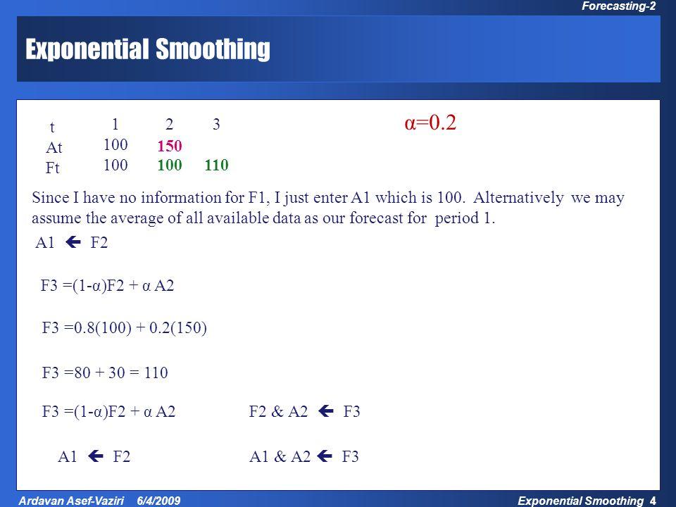 Exponential Smoothing 5 Ardavan Asef-Vaziri 6/4/2009 Forecasting-2 Exponential Smoothing α=0.2 t At Ft 1 100 F4 =(1-α)F3 + α A3 F4 =0.8(110) + 0.2(120) F4 =88 + 24 = 112 A3 & F3  F4 A1 & A2  F3A1& A2 & A3  F4 2 150 100 3 110 4 112 120 F4 =(1-α)F3 + α A3