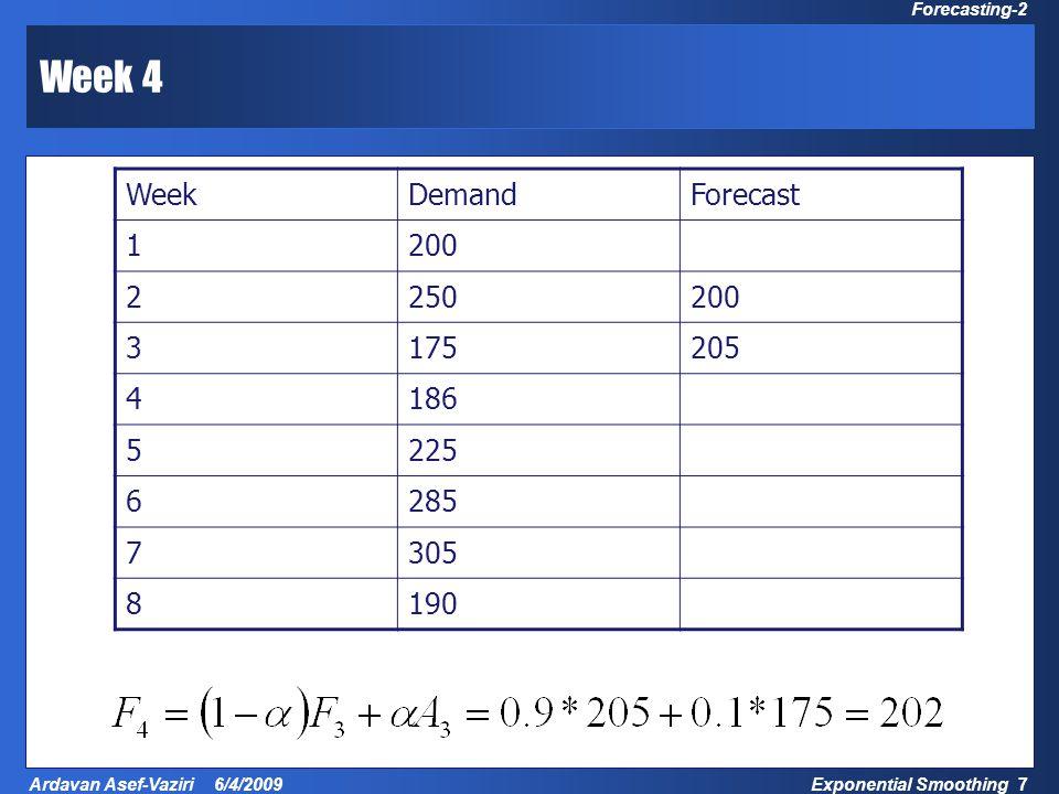 Exponential Smoothing 8 Ardavan Asef-Vaziri 6/4/2009 Forecasting-2 Exponential Smoothing WeekDemandForecast 1200 2250200 3175205 4186202 5225200 6285203 7305211 8190220