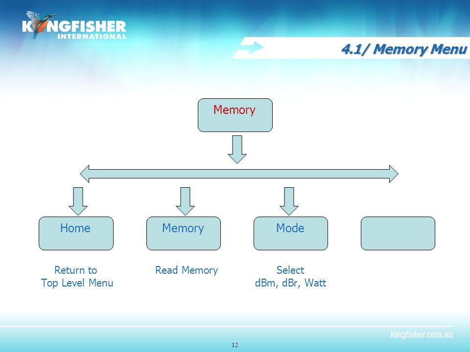 4.1/ Memory Menu Return to Top Level Menu 12 Memory HomeModeMemory Select dBm, dBr, Watt Read Memory