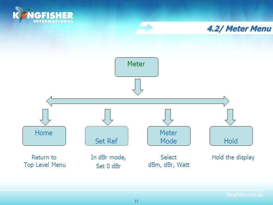 4.2/ Meter Menu 13 Return to Top Level Menu Meter HomeMeter ModeHoldSet Ref Select dBm, dBr, Watt In dBr mode, Set 0 dBr Hold the display