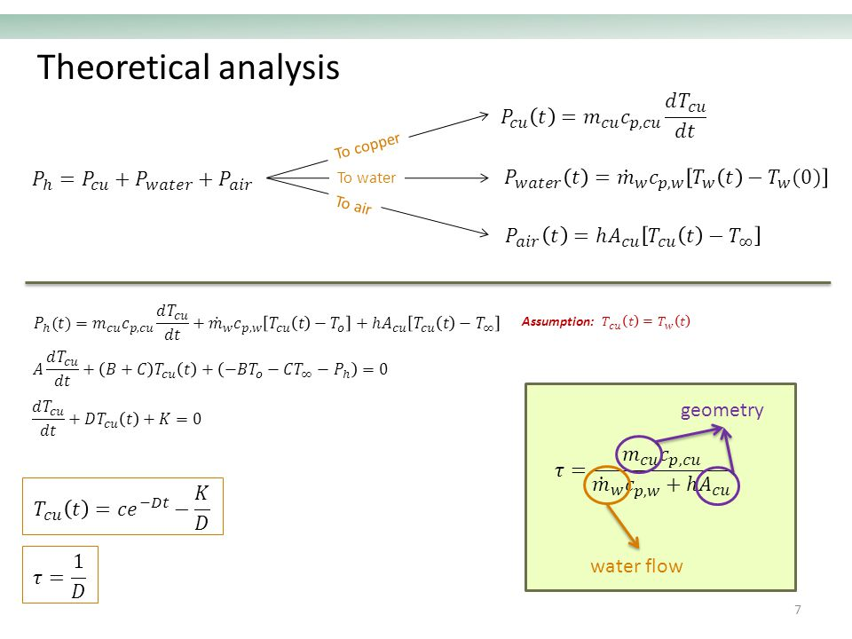 Theoretical analysis geometry water flow To copper To air To water 7