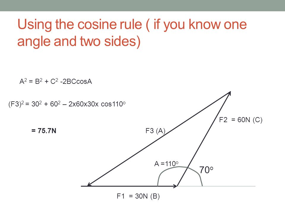 Using the cosine rule ( if you know one angle and two sides) 70 o F2 = 60N (C) F1 = 30N (B) F3 (A) A =110 o A 2 = B 2 + C 2 -2BCcosA (F3) 2 = 30 2 + 6