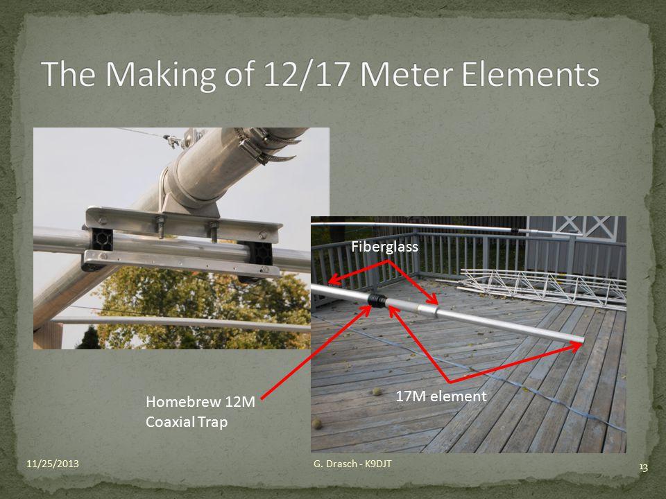11/25/2013 13 G. Drasch - K9DJT Fiberglass 17M element Homebrew 12M Coaxial Trap
