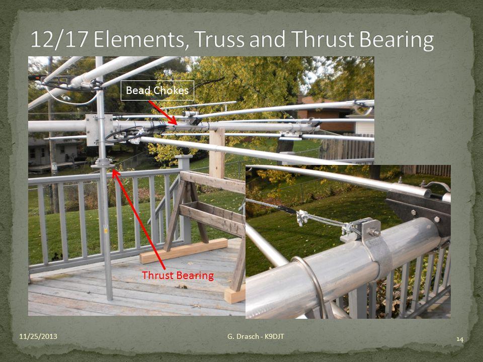 11/25/2013 14 G. Drasch - K9DJT Thrust Bearing Bead Chokes