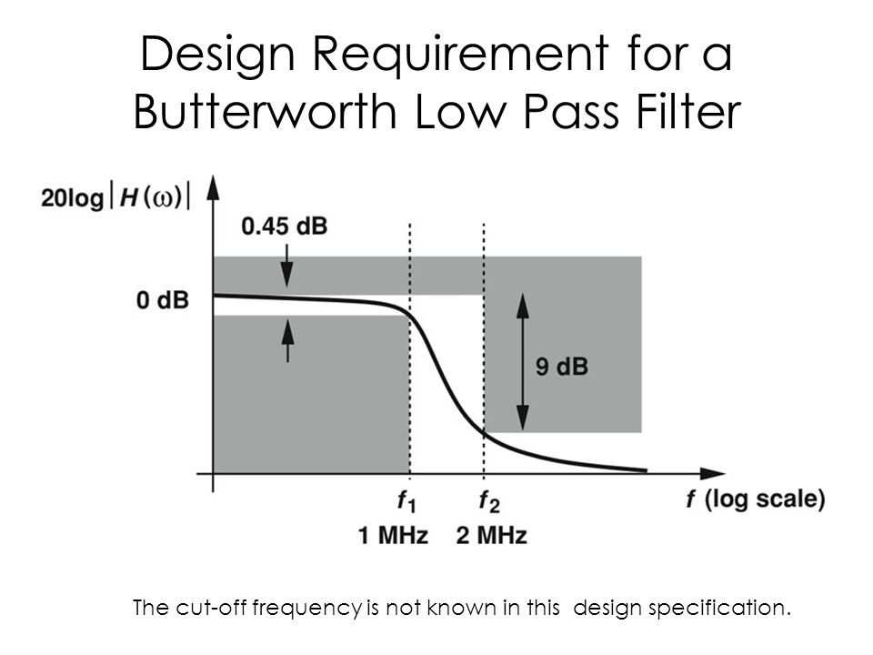 Design Requirement for a Butterworth Low Pass Filter The cut-off frequency is not known in this design specification.