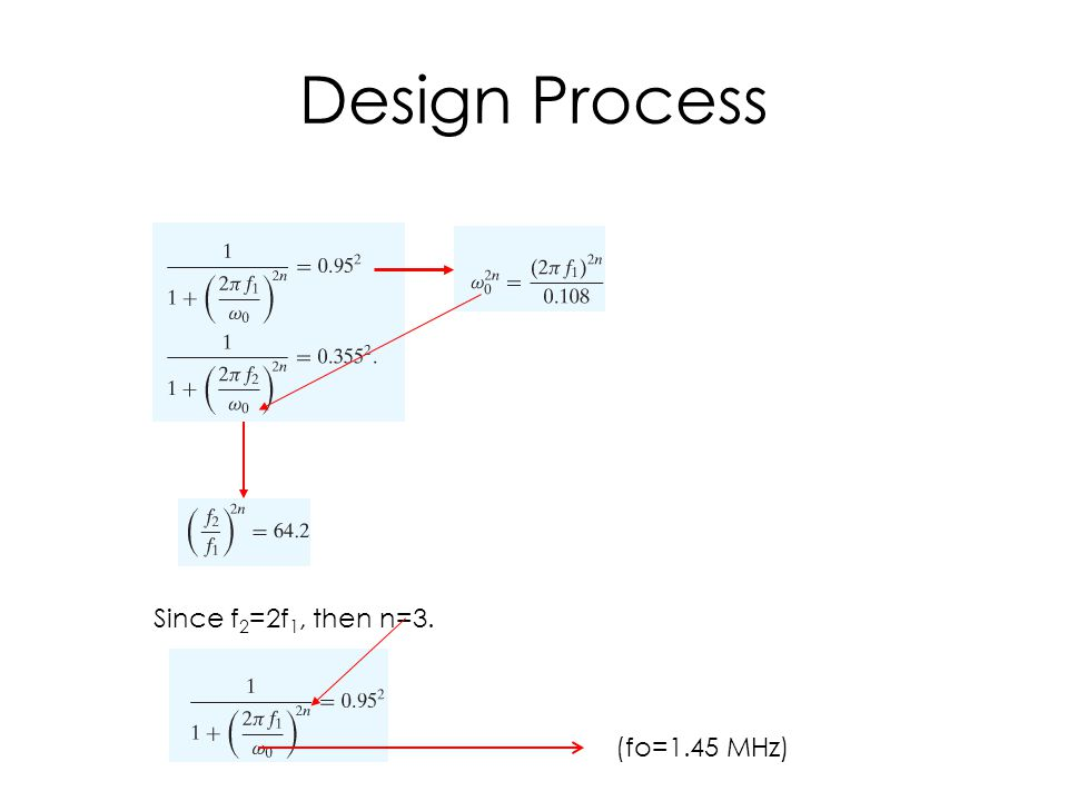 Design Process Since f 2 =2f 1, then n=3. (fo=1.45 MHz)