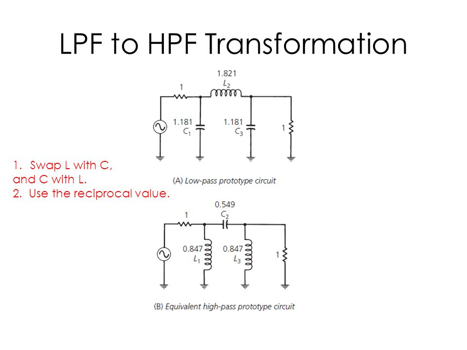 LPF to HPF Transformation 1.Swap L with C, and C with L. 2. Use the reciprocal value.