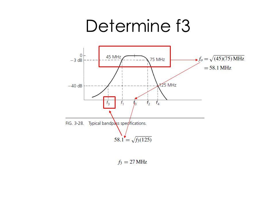 Determine f3
