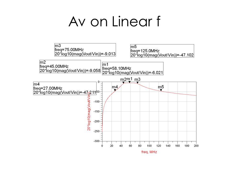 Av on Linear f