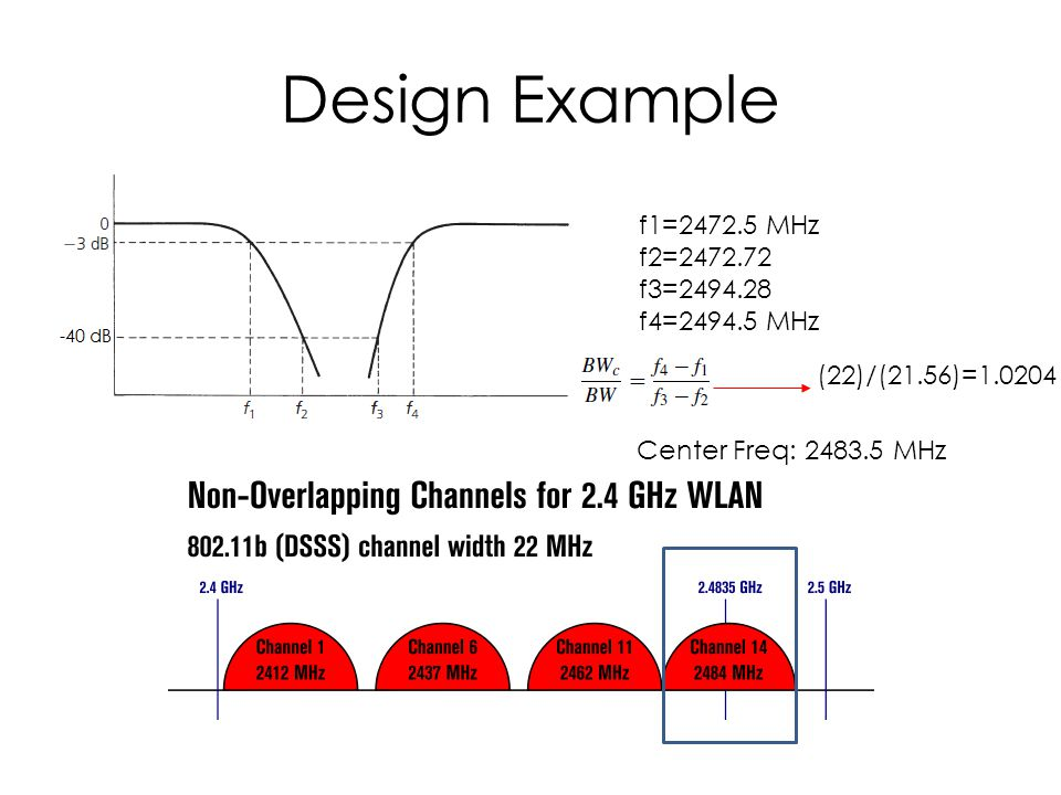 Design Example f1=2472.5 MHz f2=2472.72 f3=2494.28 f4=2494.5 MHz (22)/(21.56)=1.0204 Center Freq: 2483.5 MHz