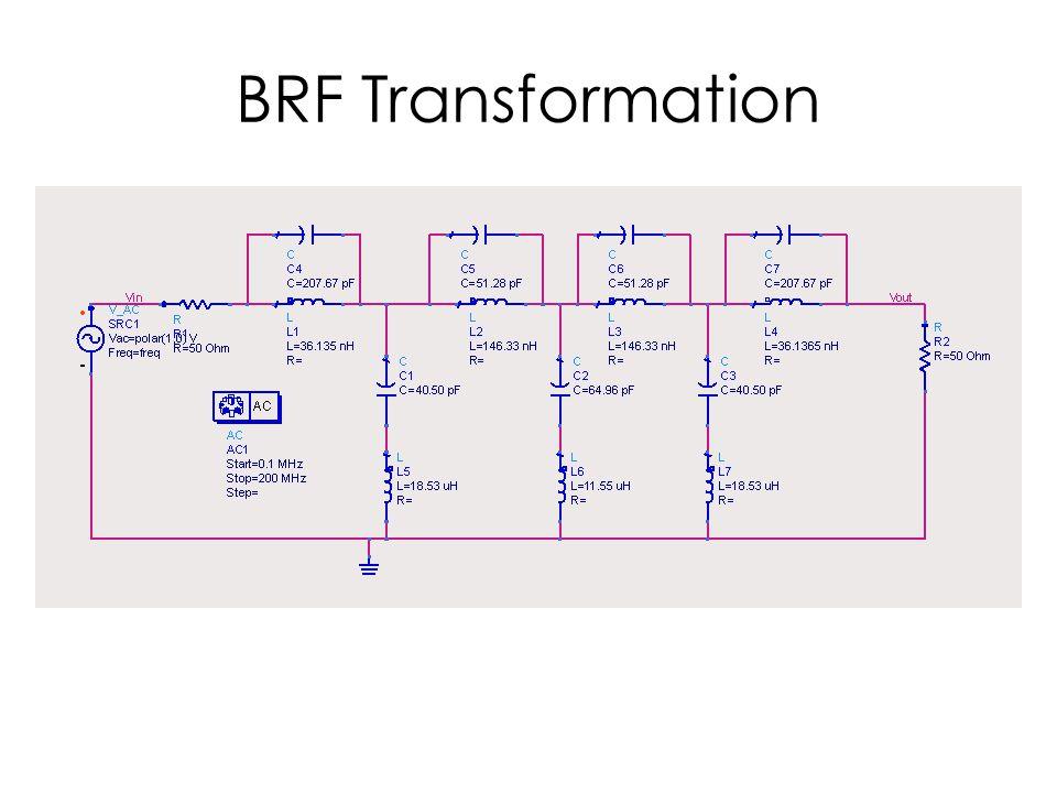 BRF Transformation