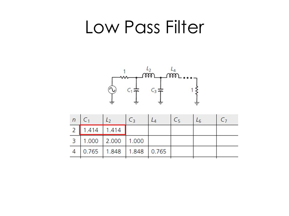 Determine the number of elements in the filter 9 dB of attenuation at f c /f of 2. (f c /f)