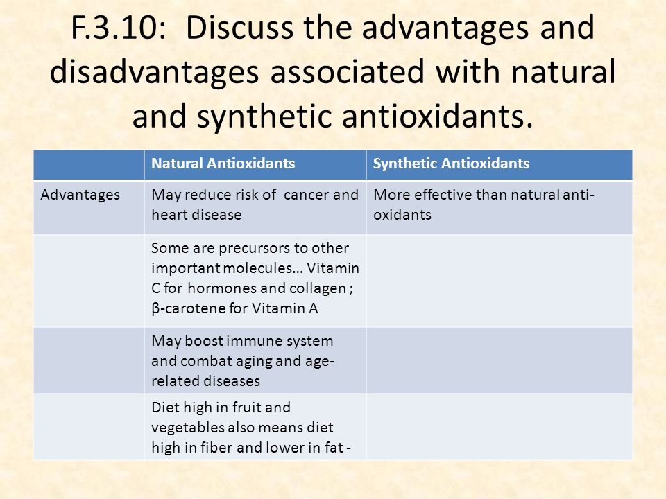 F.3.10: Discuss the advantages and disadvantages associated with natural and synthetic antioxidants.