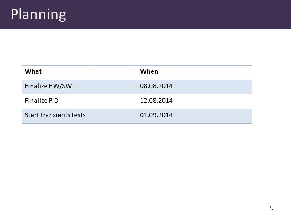 Planning WhatWhen Finalize HW/SW08.08.2014 Finalize PID12.08.2014 Start transients tests01.09.2014 9