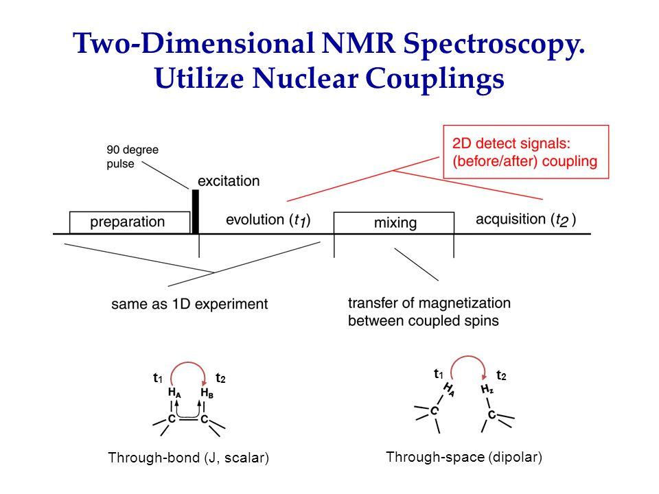 Two-Dimensional NMR Spectroscopy. Utilize Nuclear Couplings t1t1 t2t2 Through-bond (J, scalar) t2t2 t1t1 Through-space (dipolar)