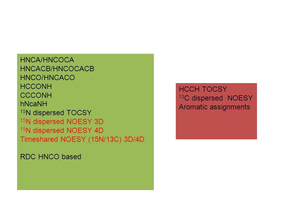 HNCA/HNCOCA HNCACB/HNCOCACB HNCO/HNCACO HCCONH CCCONH hNcaNH 15 N dispersed TOCSY 15 N dispersed NOESY 3D 15 N dispersed NOESY 4D Timeshared NOESY (15
