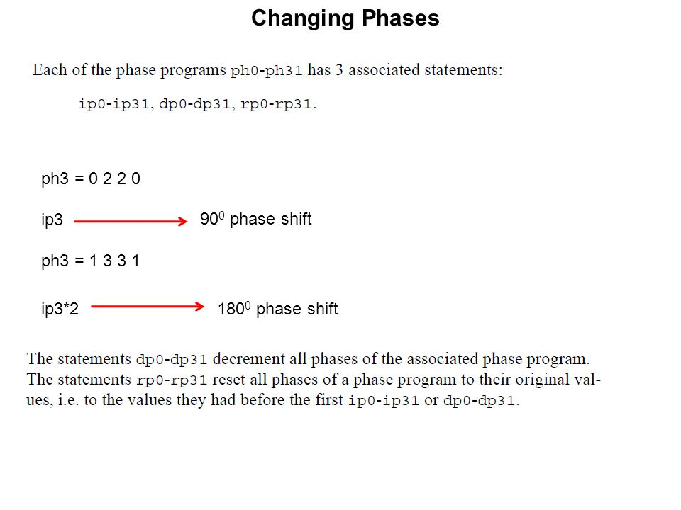 Changing Phases ph3 = 0 2 2 0 ip3 ph3 = 1 3 3 1 90 0 phase shift ip3*2180 0 phase shift