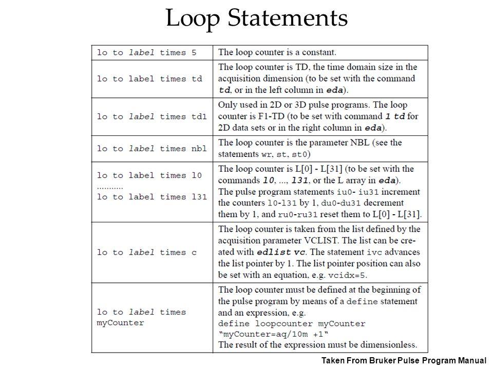 Loop Statements Taken From Bruker Pulse Program Manual