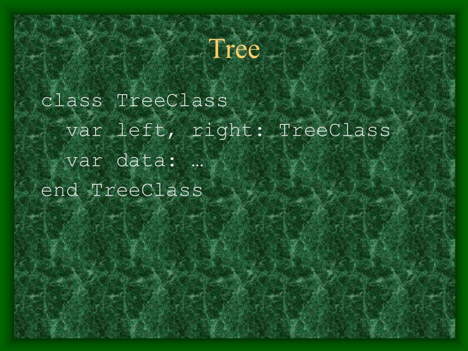 Tree class TreeClass var left, right: TreeClass var data: … end TreeClass