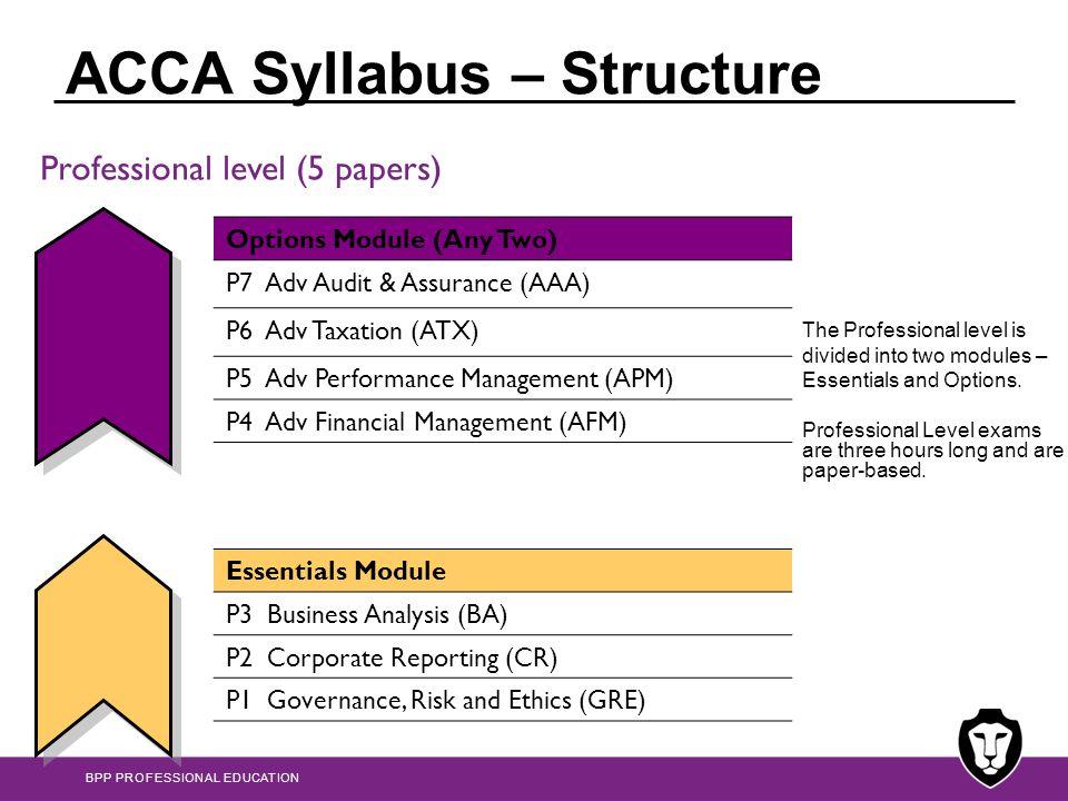 BPP PROFESSIONAL EDUCATION Local Variant Papers  Three local variant papers: -  F4 Corporate and Business Law (Malta Variant)  F6 Taxation (Malta Variant)  P6 Advanced Taxation (Malta Variant)