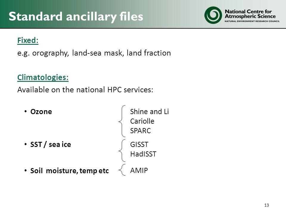 OzoneShine and Li Cariolle SPARC SST / sea iceGISST HadISST Soil moisture, temp etc AMIP Standard ancillary files Fixed: e.g.
