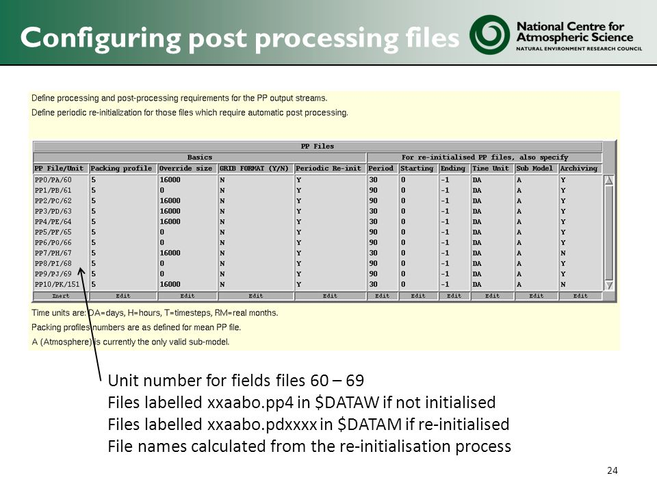 Configuring post processing files 24 Unit number for fields files 60 – 69 Files labelled xxaabo.pp4 in $DATAW if not initialised Files labelled xxaabo.pdxxxx in $DATAM if re-initialised File names calculated from the re-initialisation process