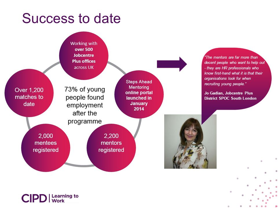 Success to date The mentors are far more than decent people who want to help out - they are HR professionals who know first-hand what it is that their organisations look for when recruiting young people. Jo Gadian, Jobcentre Plus District SPOC South London