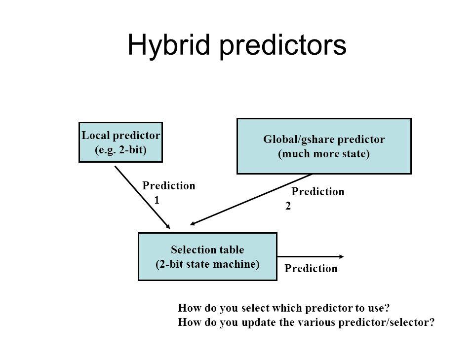 Hybrid predictors Local predictor (e.g.
