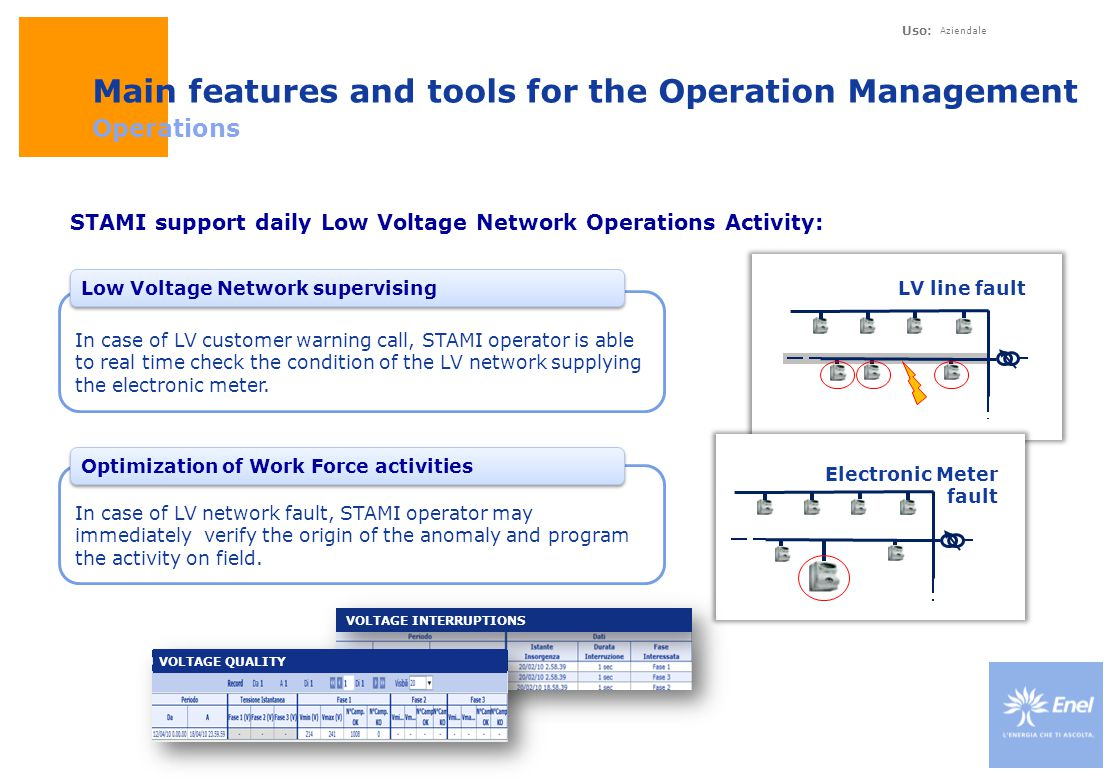 Uso: Aziendale Main features and tools for the Operation Management Operations STAMI support daily Low Voltage Network Operations Activity: In case of
