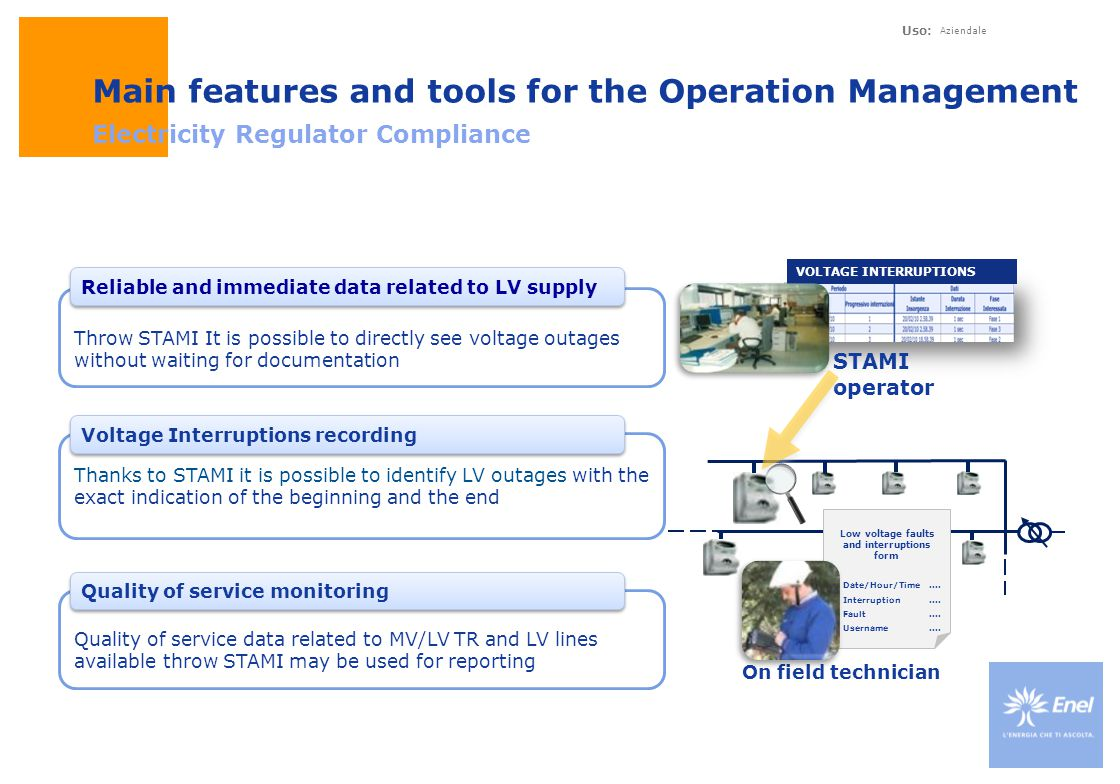 Uso: Aziendale Main features and tools for the Operation Management Electricity Regulator Compliance Throw STAMI It is possible to directly see voltag