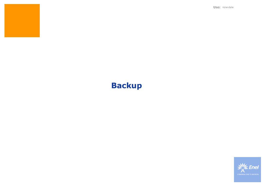 Uso: Aziendale Backup