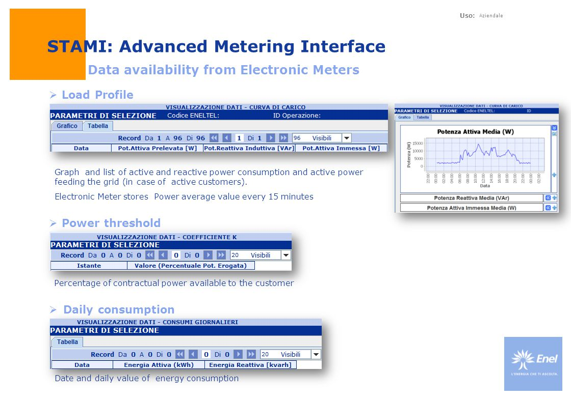 Uso: Aziendale STAMI: Advanced Metering Interface Data availability from Electronic Meters Graph and list of active and reactive power consumption and