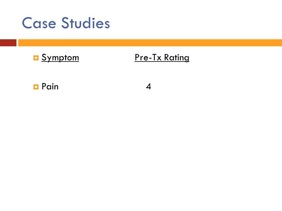 Case Studies  SymptomPre-Tx Rating  Pain 4