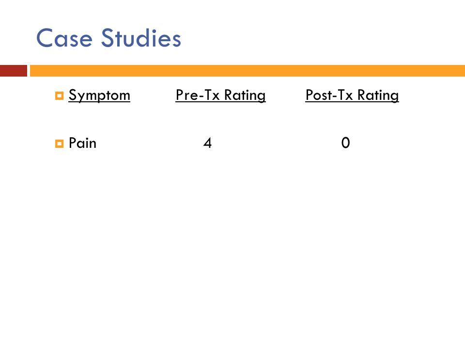 Case Studies  SymptomPre-Tx Rating Post-Tx Rating  Pain 4 0