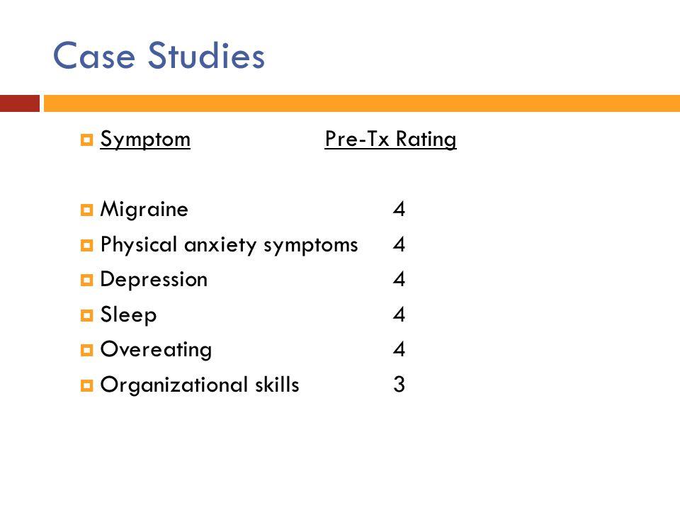 Case Studies  SymptomPre-Tx Rating  Migraine4  Physical anxiety symptoms4  Depression4  Sleep4  Overeating4  Organizational skills3