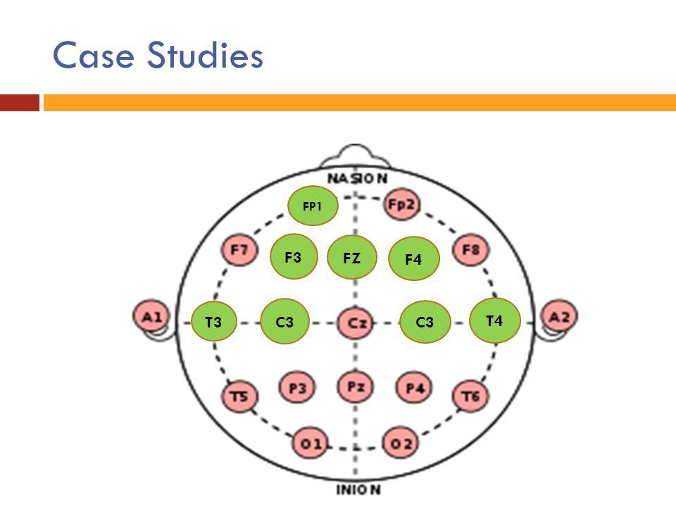 Case Studies T3 T4 C3 FP1 FZ F3 F4