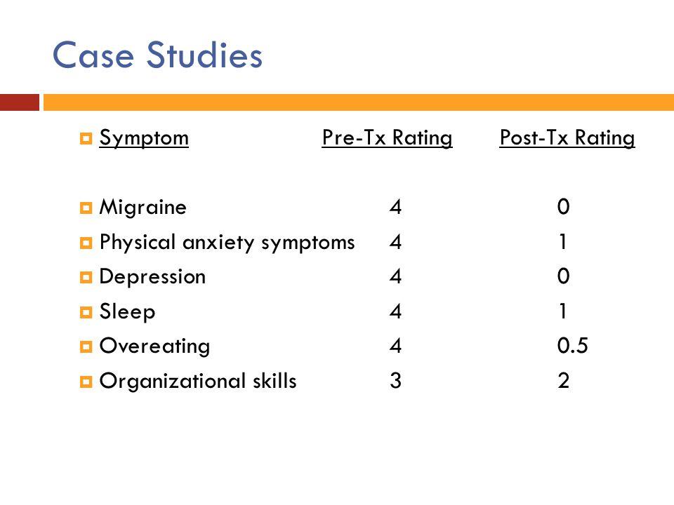 Case Studies  SymptomPre-Tx Rating Post-Tx Rating  Migraine4 0  Physical anxiety symptoms4 1  Depression4 0  Sleep4 1  Overeating4 0.5  Organiz