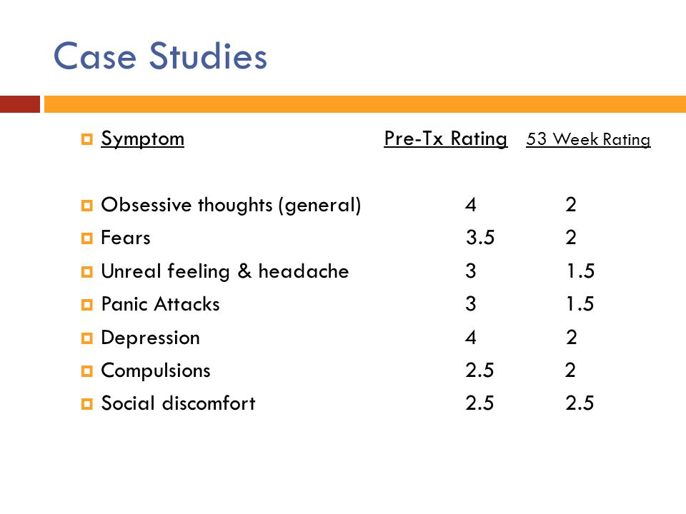 Case Studies  Symptom Pre-Tx Rating 53 Week Rating  Obsessive thoughts (general)4 2  Fears 3.5 2  Unreal feeling & headache3 1.5  Panic Attacks3