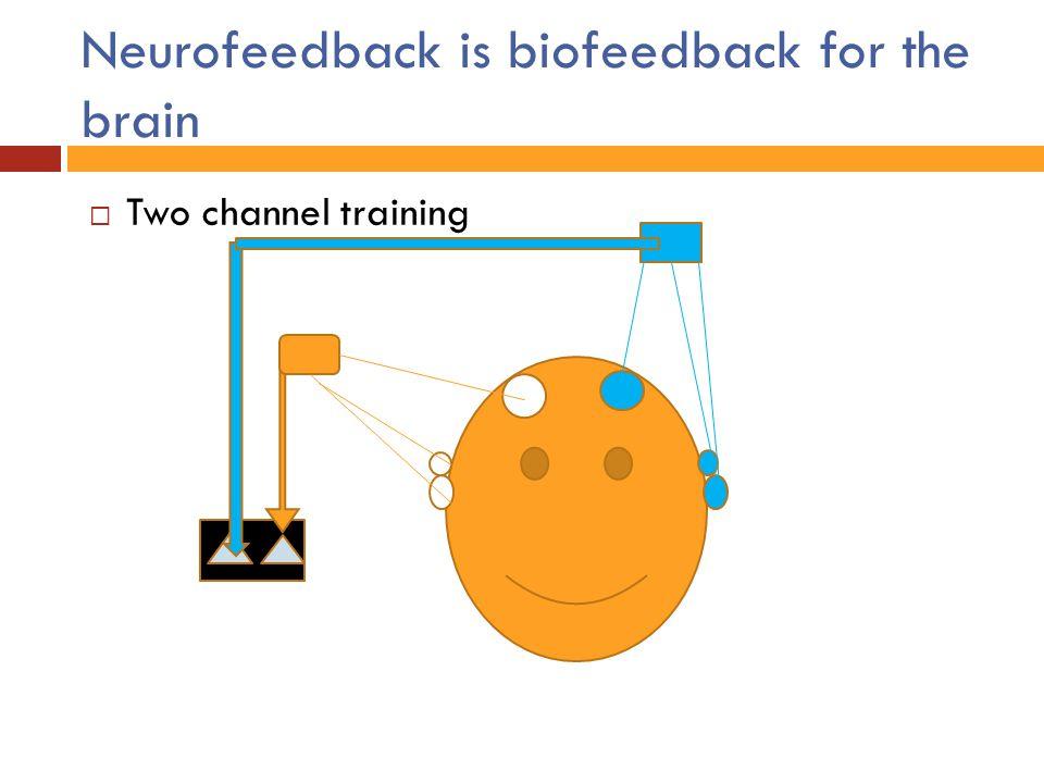 Neurofeedback is biofeedback for the brain  Two channel training